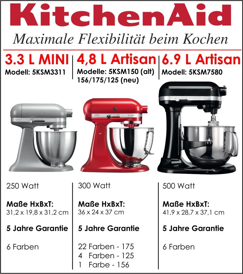 Erstklassige Kuchenmaschinen Hier Im Onlineshop